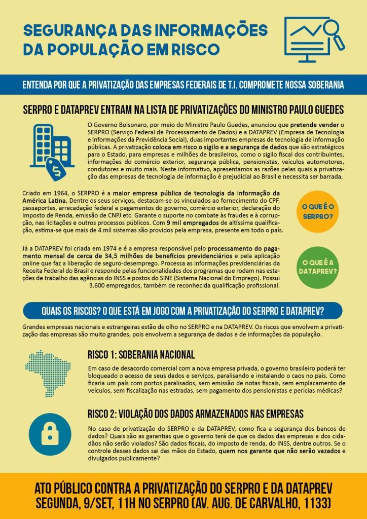 frente_ato privatizacao_serpro_dataprev